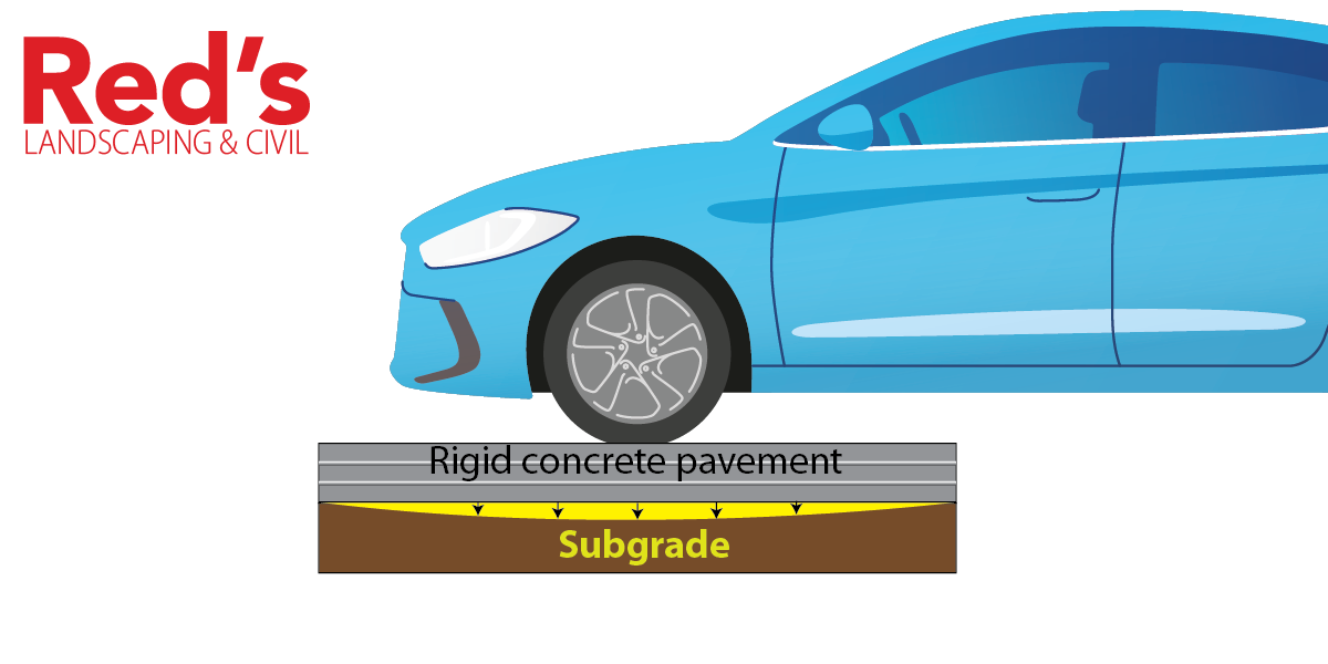 concrete-road-rigidity